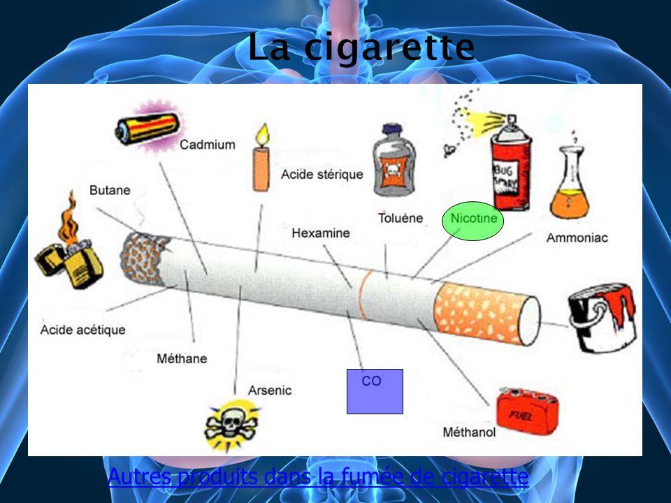 Autres produits dans la fumée de cigarette