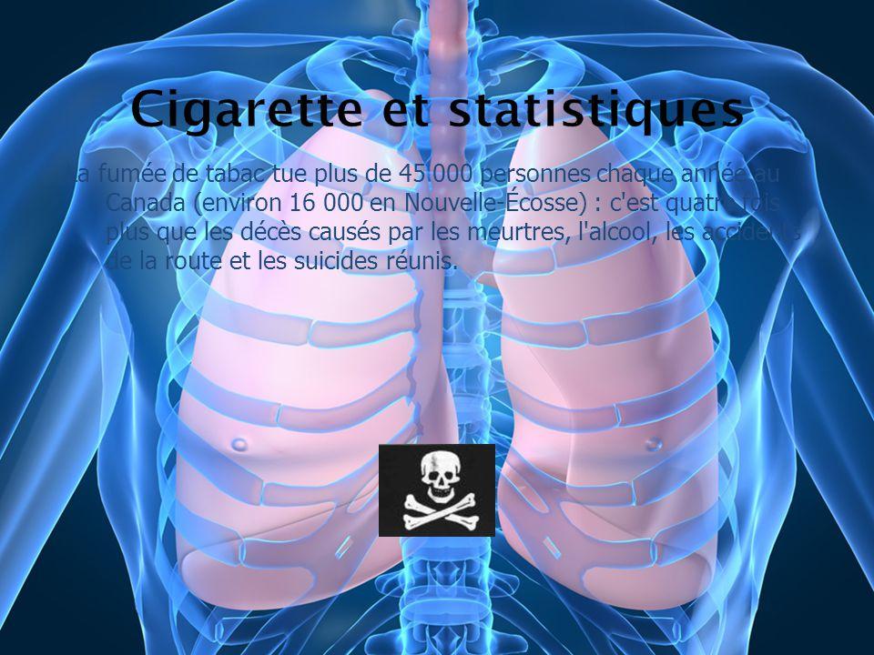 La fumée de tabac tue plus de 45 000 personnes chaque année au Canada (environ 16 000 en Nouvelle-Écosse) : c'est quatre fois plus que les décès causé