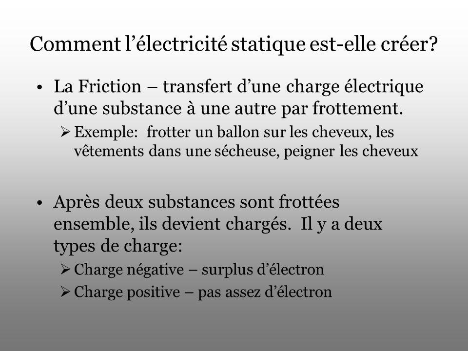 Comment lélectricité statique est-elle créer? La Friction – transfert dune charge électrique dune substance à une autre par frottement. Exemple: frott