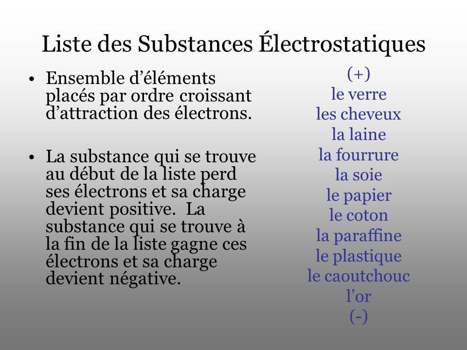 Liste des Substances Électrostatiques Ensemble déléments placés par ordre croissant dattraction des électrons. La substance qui se trouve au début de