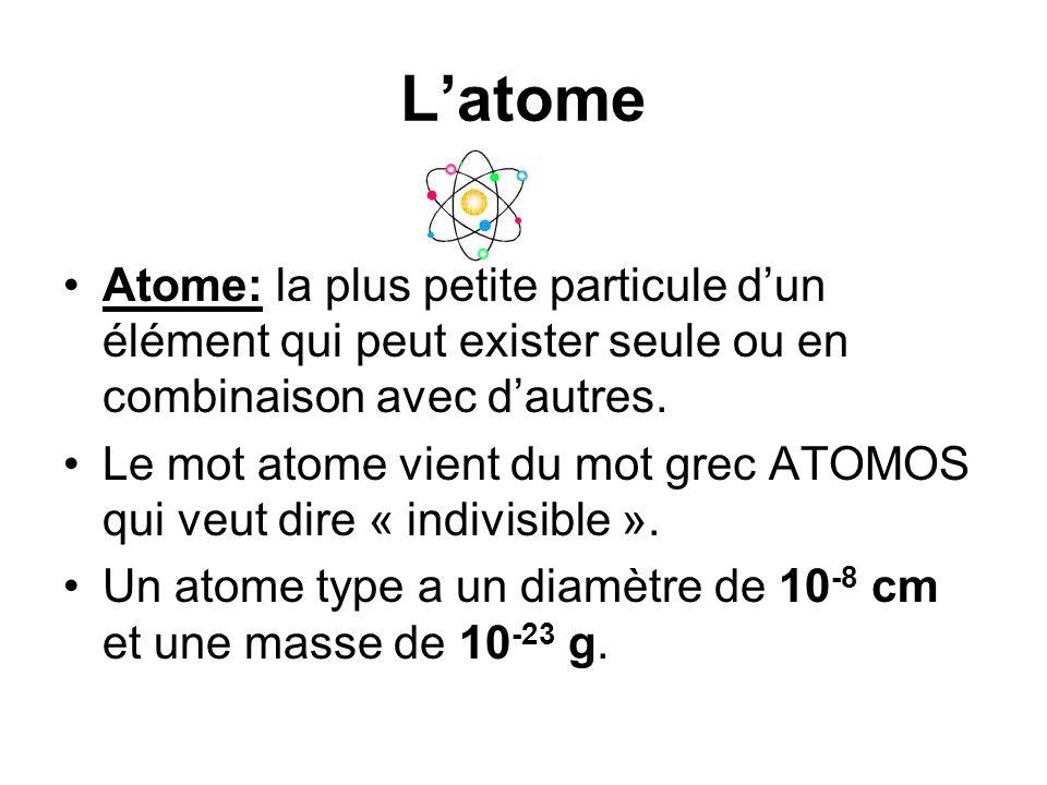 Latome Atome: la plus petite particule dun élément qui peut exister seule ou en combinaison avec dautres. Le mot atome vient du mot grec ATOMOS qui ve