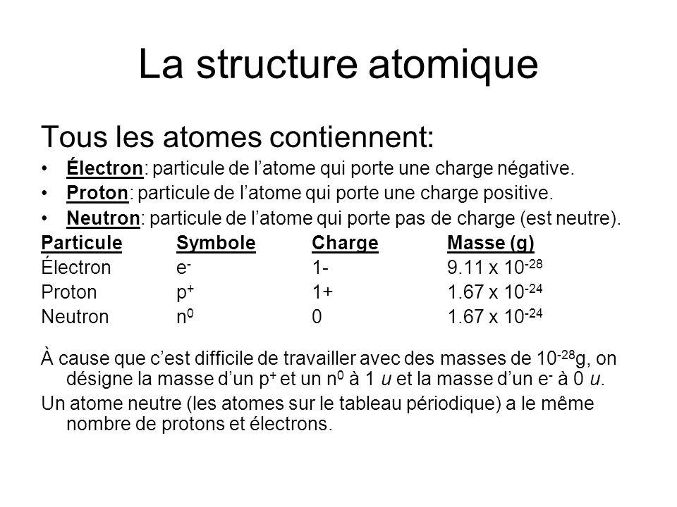 La structure atomique Tous les atomes contiennent: Électron: particule de latome qui porte une charge négative. Proton: particule de latome qui porte