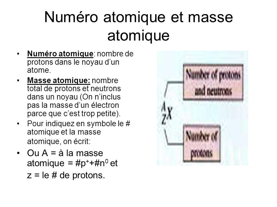 Numéro atomique et masse atomique Numéro atomique: nombre de protons dans le noyau dun atome. Masse atomique: nombre total de protons et neutrons dans