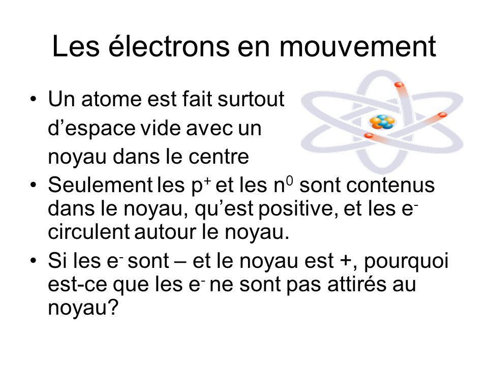 Les électrons en mouvement Un atome est fait surtout despace vide avec un noyau dans le centre Seulement les p + et les n 0 sont contenus dans le noya