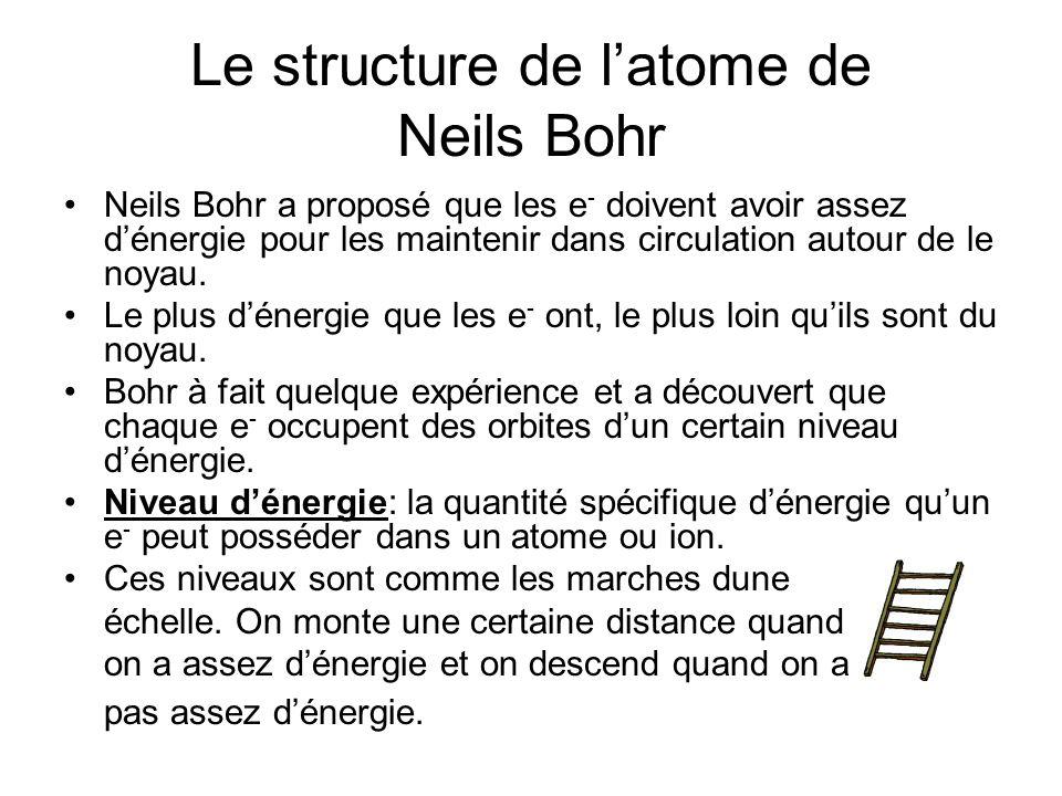 Le structure de latome de Neils Bohr Neils Bohr a proposé que les e - doivent avoir assez dénergie pour les maintenir dans circulation autour de le no