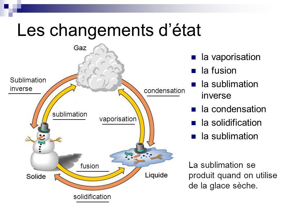 Les changements détat la vaporisation la fusion la sublimation inverse la condensation la solidification la sublimation sublimation condensation vapor