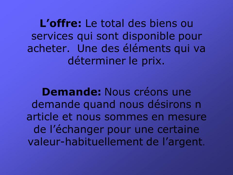Loffre: Le total des biens ou services qui sont disponible pour acheter.