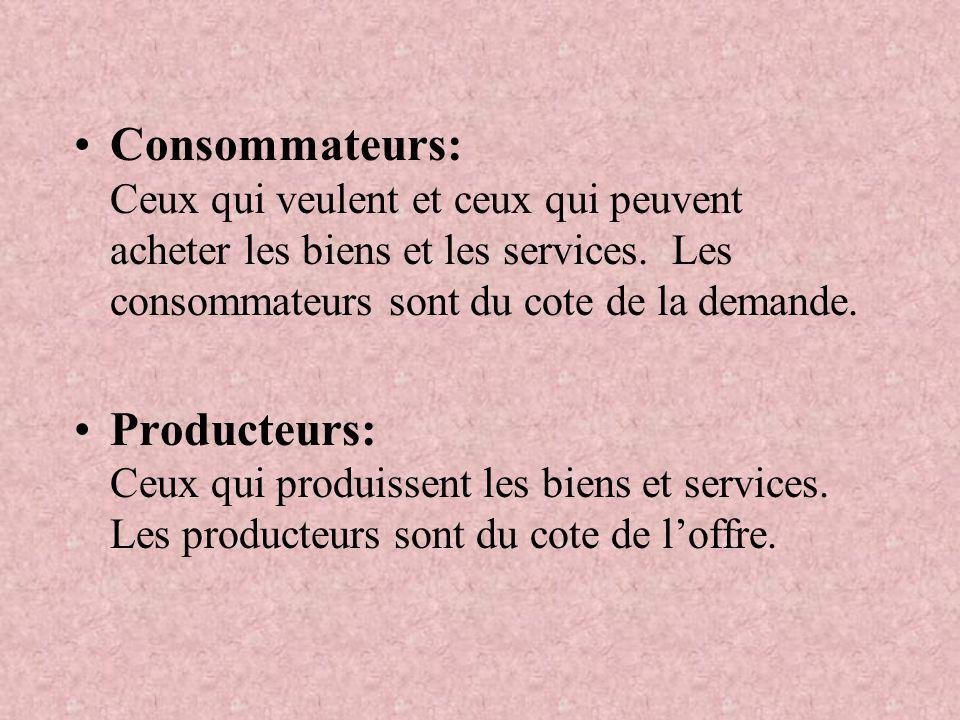 Consommateurs: Ceux qui veulent et ceux qui peuvent acheter les biens et les services.