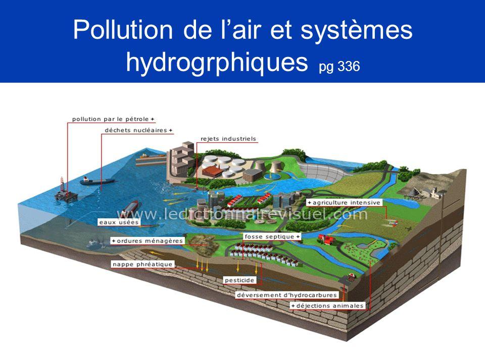 Free Powerpoint Templates Page 26 Pollution de lair et systèmes hydrogrphiques pg 336