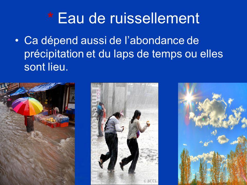 Free Powerpoint Templates Page 5 * Eau de ruissellement Ca dépend aussi de labondance de précipitation et du laps de temps ou elles sont lieu.