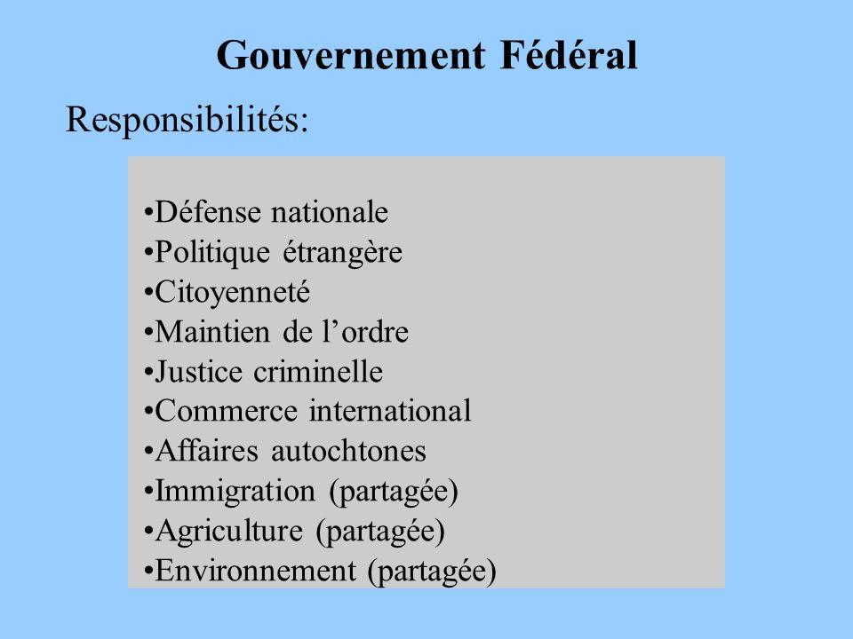 Gouvernement Fédéral Responsibilités: Défense nationale Politique étrangère Citoyenneté Maintien de lordre Justice criminelle Commerce international A