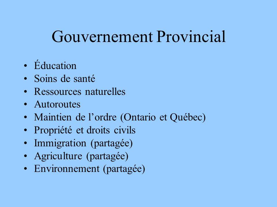 Gouvernement Provincial Éducation Soins de santé Ressources naturelles Autoroutes Maintien de lordre (Ontario et Québec) Propriété et droits civils Im