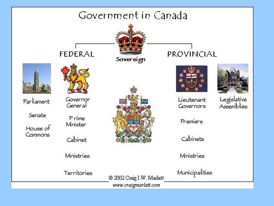 La Reine au Canada À titre de monarque constitutionnel, La Reine ne « règne » pas sur le pays.