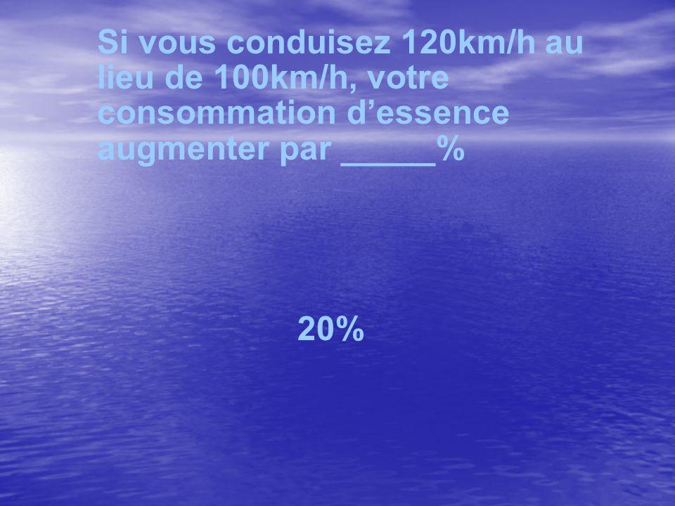 Si vous conduisez 120km/h au lieu de 100km/h, votre consommation dessence augmenter par _____% 20%