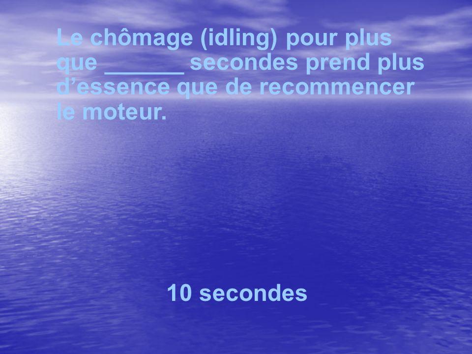 Le chômage (idling) pour plus que ______ secondes prend plus dessence que de recommencer le moteur. 10 secondes