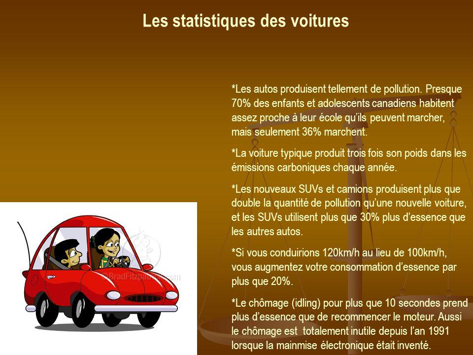 *Les autos produisent tellement de pollution. Presque 70% des enfants et adolescents canadiens habitent assez proche à leur école quils peuvent marche