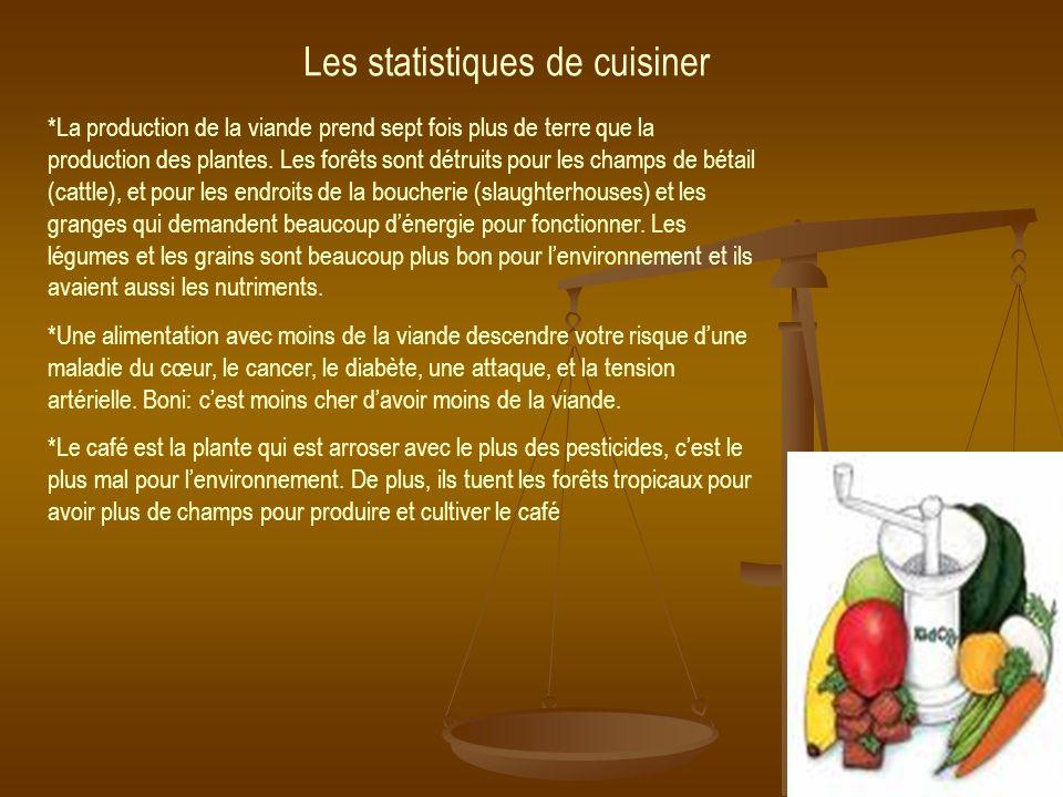 Les statistiques de cuisiner *La production de la viande prend sept fois plus de terre que la production des plantes. Les forêts sont détruits pour le