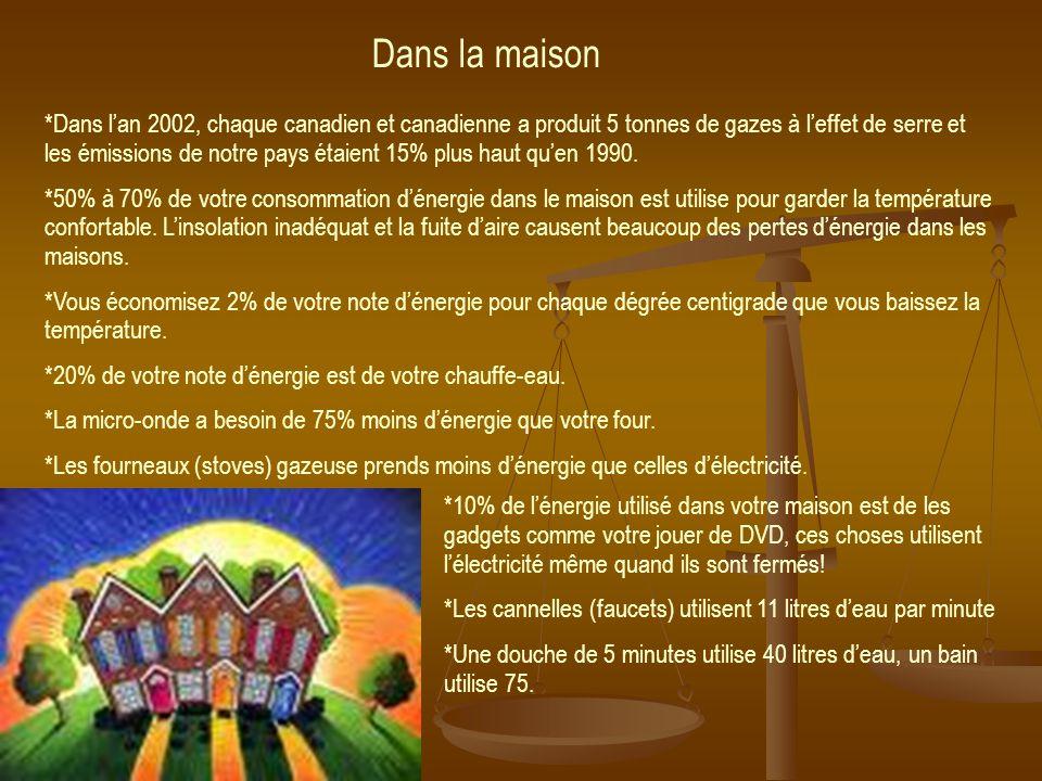 Dans la maison *Dans lan 2002, chaque canadien et canadienne a produit 5 tonnes de gazes à leffet de serre et les émissions de notre pays étaient 15% plus haut quen 1990.