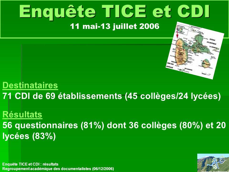 Enquête TICE et CDI Enquête TICE et CDI 11 mai-13 juillet 2006 Destinataires 71 CDI de 69 établissements (45 collèges/24 lycées) Enquête TICE et CDI : résultats Regroupement académique des documentalistes (06/12/2006) Résultats 56 questionnaires (81%) dont 36 collèges (80%) et 20 lycées (83%)