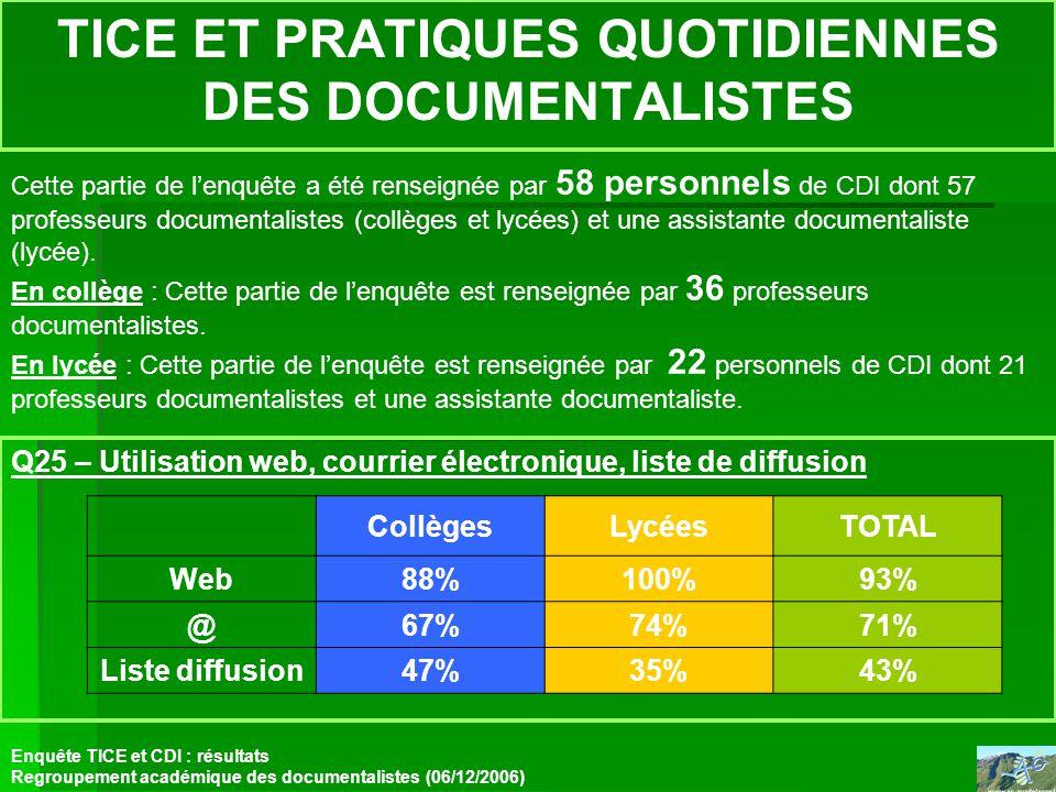 TICE ET PRATIQUES QUOTIDIENNES DES DOCUMENTALISTES Enquête TICE et CDI : résultats Regroupement académique des documentalistes (06/12/2006) Q25 – Util