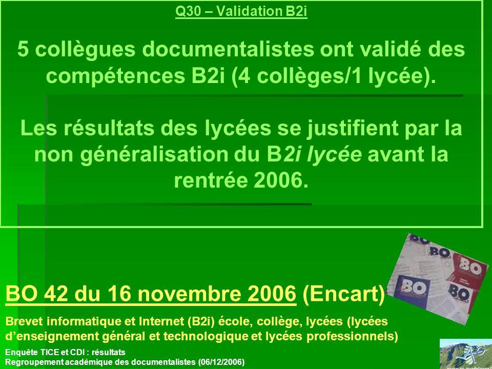Q30 – Validation B2i 5 collègues documentalistes ont validé des compétences B2i (4 collèges/1 lycée). Les résultats des lycées se justifient par la no