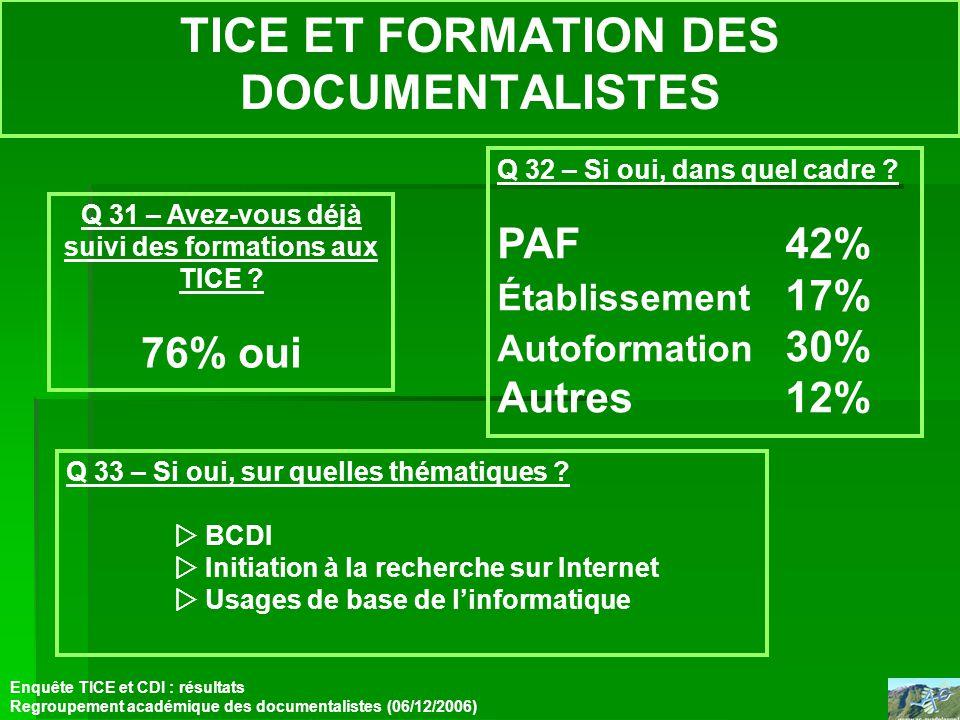 TICE ET FORMATION DES DOCUMENTALISTES Enquête TICE et CDI : résultats Regroupement académique des documentalistes (06/12/2006) Q 31 – Avez-vous déjà suivi des formations aux TICE .