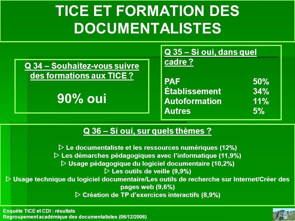 TICE ET FORMATION DES DOCUMENTALISTES Enquête TICE et CDI : résultats Regroupement académique des documentalistes (06/12/2006) Q 34 – Souhaitez-vous suivre des formations aux TICE .