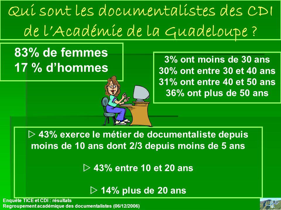 Qui sont les documentalistes des CDI de lAcadémie de la Guadeloupe ? Enquête TICE et CDI : résultats Regroupement académique des documentalistes (06/1