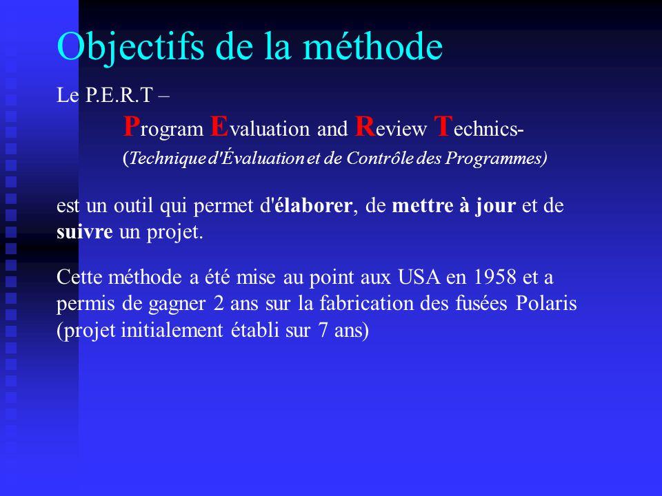 Le P.E.R.T – P rogram E valuation and R eview T echnics- (Technique d Évaluation et de Contrôle des Programmes) est un outil qui permet d élaborer, de mettre à jour et de suivre un projet.
