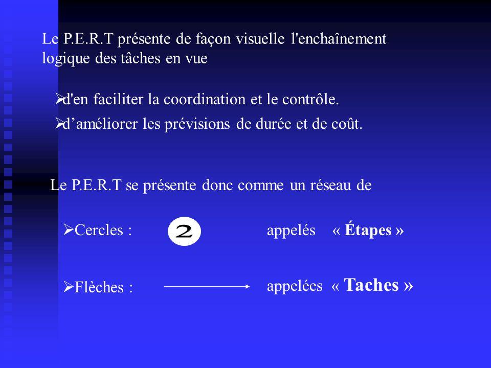 Le P.E.R.T présente de façon visuelle l enchaînement logique des tâches en vue d en faciliter la coordination et le contrôle.
