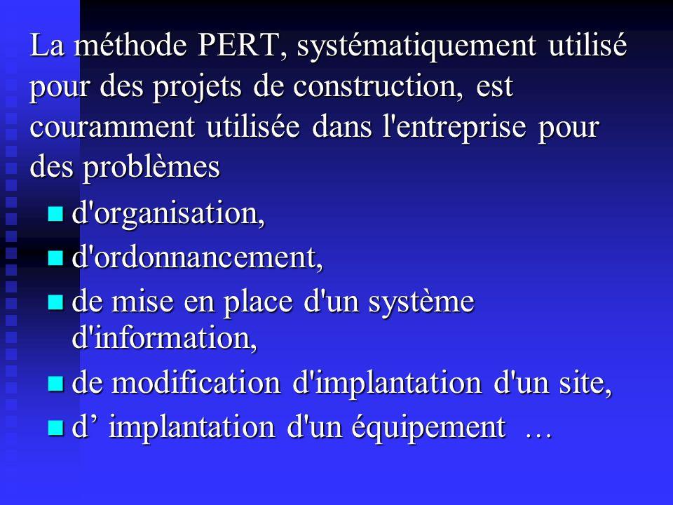 La méthode PERT, systématiquement utilisé pour des projets de construction, est couramment utilisée dans l entreprise pour des problèmes d organisation, d organisation, d ordonnancement, d ordonnancement, de mise en place d un système d information, de mise en place d un système d information, de modification d implantation d un site, de modification d implantation d un site, d implantation d un équipement … d implantation d un équipement …