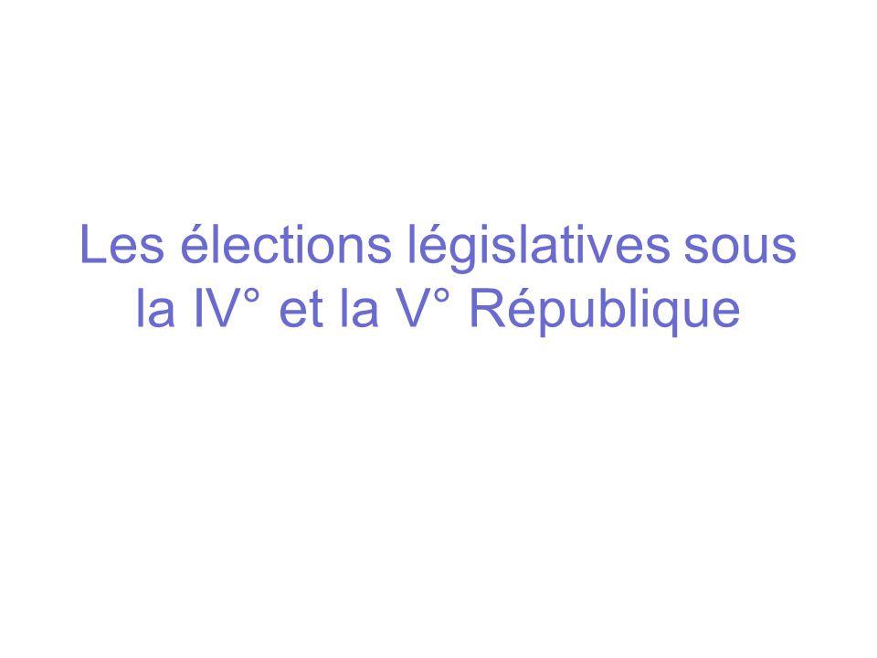 Circonscription électorale A FCDEBGH Election à la proportionnelle, scrutin de liste IV° République 22% des voix 24% 18% 9% 5% 14% 7% 1% 2211 Répartition des restes 11 1 1 22211110 Nombre délus Les partis politiques 10 députés (10% des voix = un élu) Département