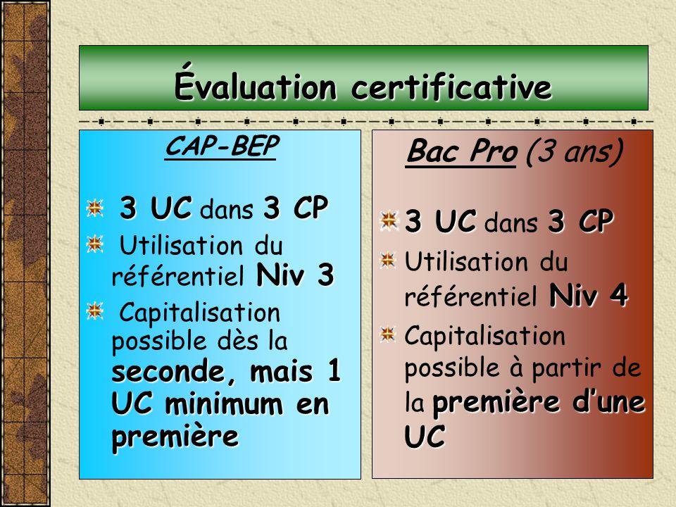 Évaluation certificative CAP-BEP 3 UC3 CP 3 UC dans 3 CP Niv 3 Utilisation du référentiel Niv 3 seconde, mais 1 UC minimum en première Capitalisation possible dès la seconde, mais 1 UC minimum en première Bac Pro (3 ans) 3 UC3 CP 3 UC dans 3 CP Niv 4 Utilisation du référentiel Niv 4 première dune UC Capitalisation possible à partir de la première dune UC