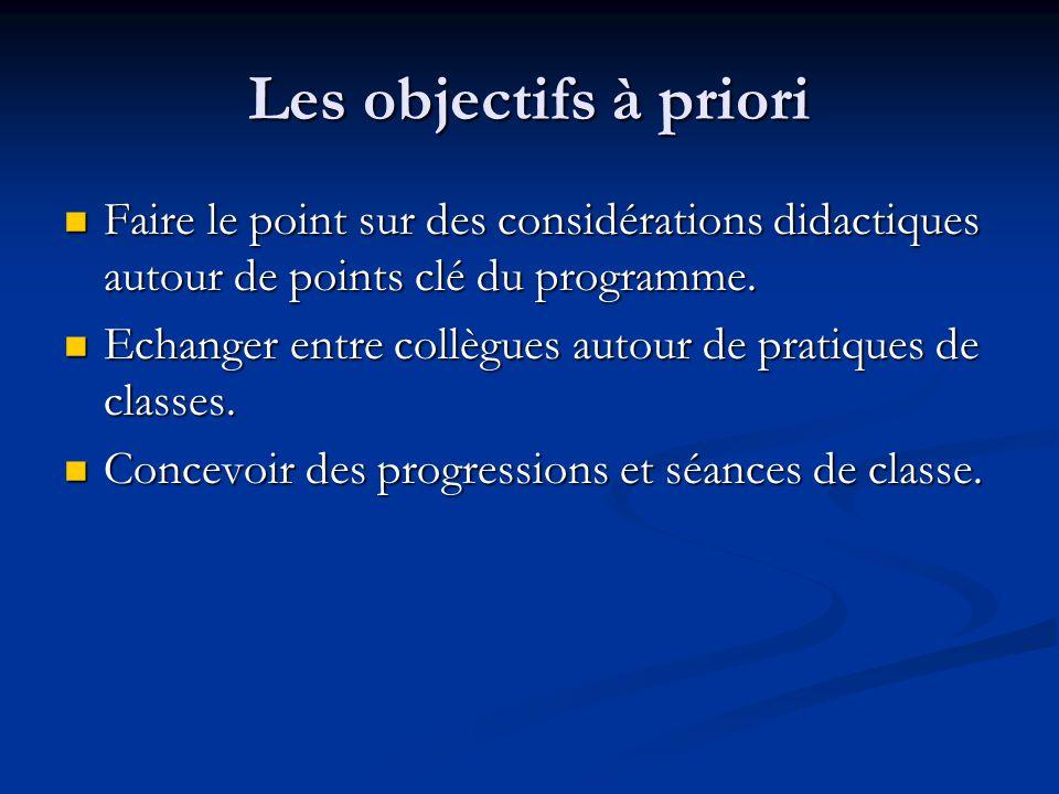 Les objectifs à priori Faire le point sur des considérations didactiques autour de points clé du programme. Faire le point sur des considérations dida