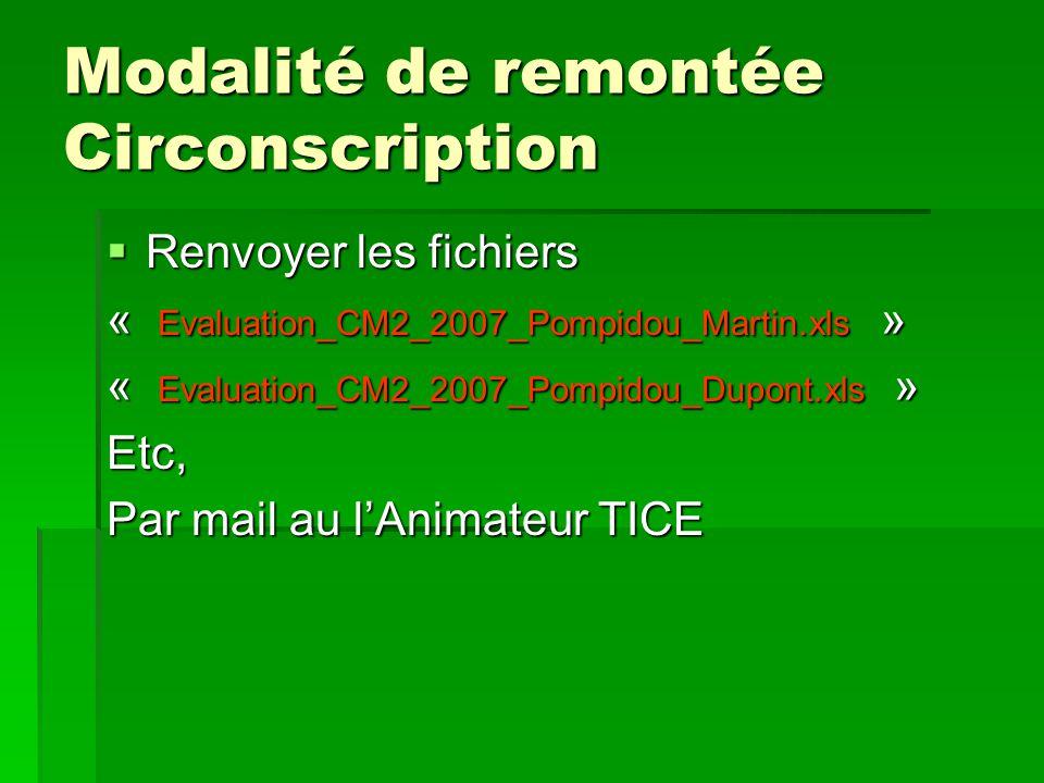 Modalité de remontée Circonscription Renvoyer les fichiers Renvoyer les fichiers « Evaluation_CM2_2007_Pompidou_Martin.xls » « Evaluation_CM2_2007_Pompidou_Dupont.xls » Etc, Par mail au lAnimateur TICE