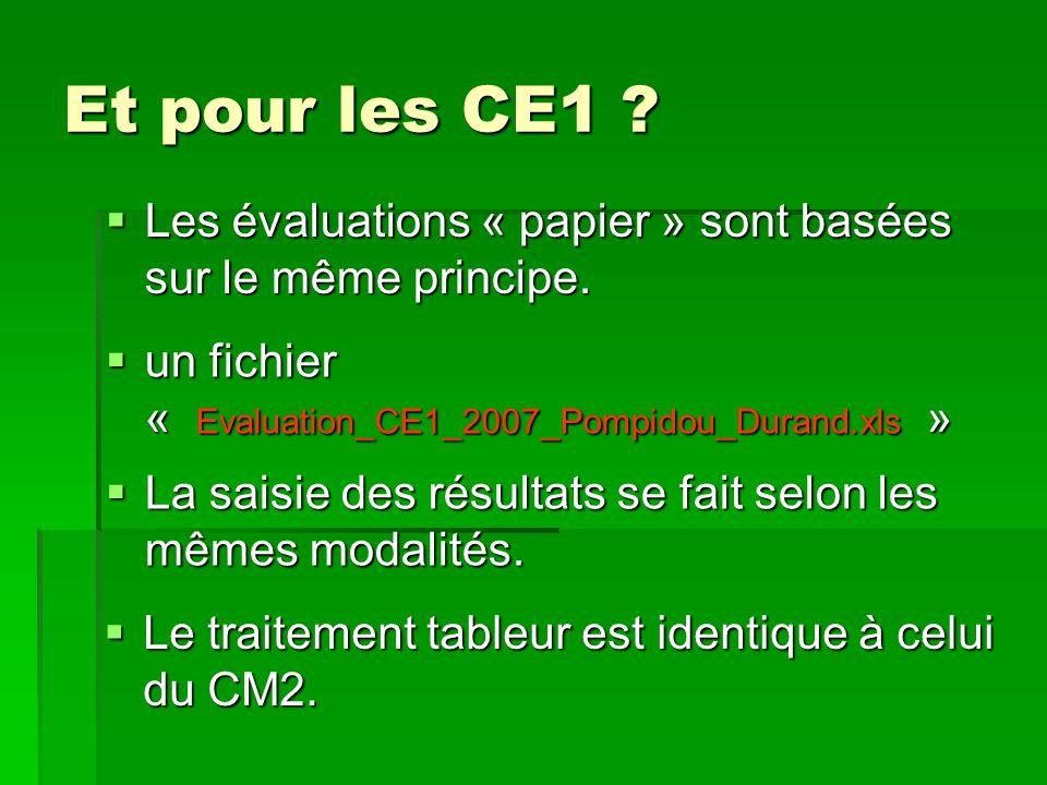 Et pour les CE1 .Les évaluations « papier » sont basées sur le même principe.