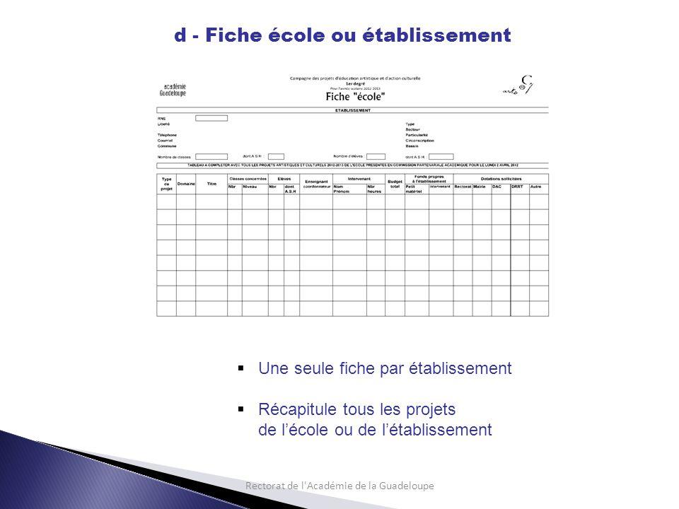 Rectorat de l Académie de la Guadeloupe d - Fiche école ou établissement Une seule fiche par établissement Récapitule tous les projets de lécole ou de létablissement
