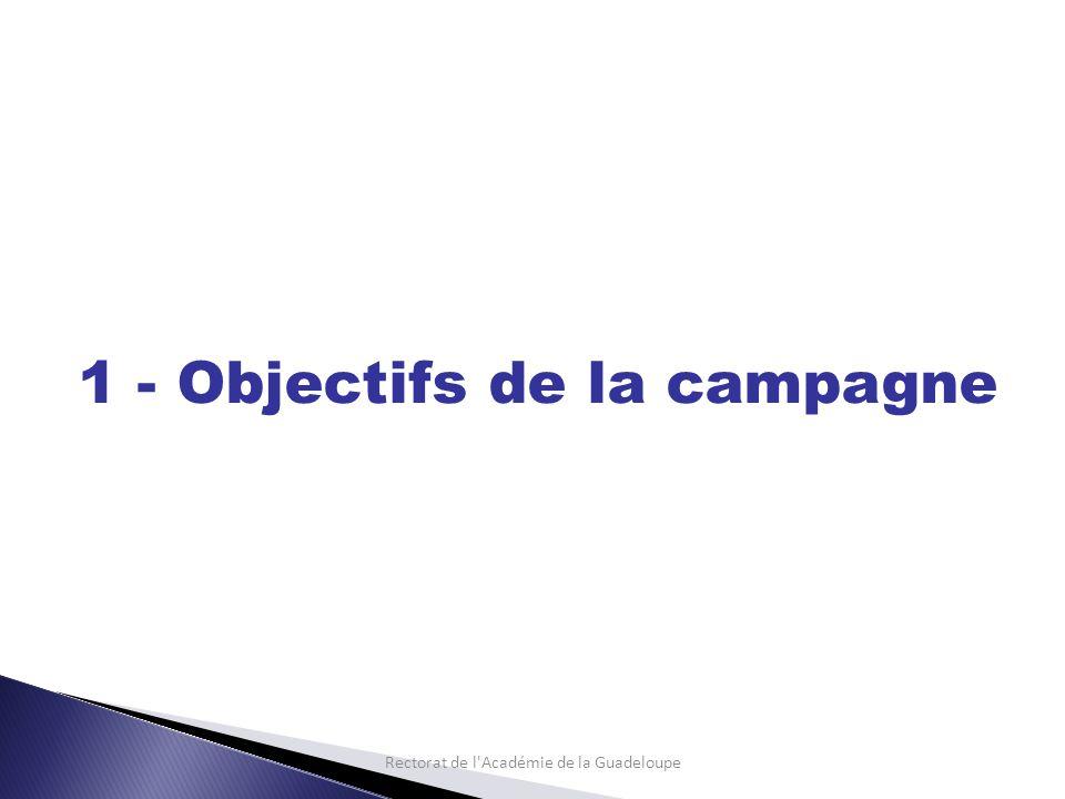Rectorat de l Académie de la Guadeloupe Le budget doit être équilibré Il faut joindre les avis des conseils décoles, CA, corps dinspection
