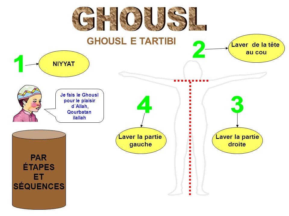 GHOUSL E TARTIBI Je fais le Ghousl pour le plaisir d`Allah, Qourbatan ilallah Laver de la tête au cou Laver la partie gauche Laver la partie droite NIYYAT PAR ÉTAPES ET SÉQUENCES