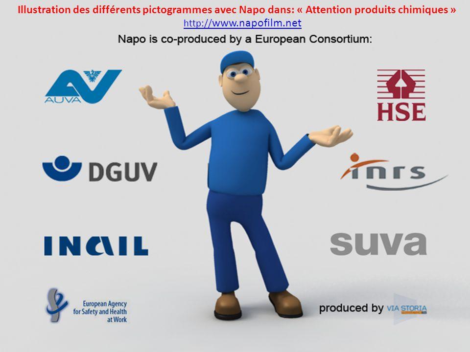 Illustration des différents pictogrammes avec Napo dans: « Attention produits chimiques » http:// www.napofilm.net