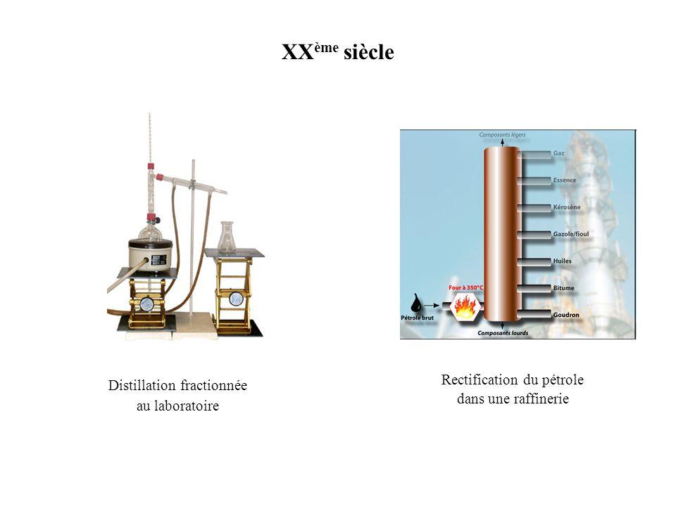 XX ème siècle Rectification du pétrole dans une raffinerie Distillation fractionnée au laboratoire