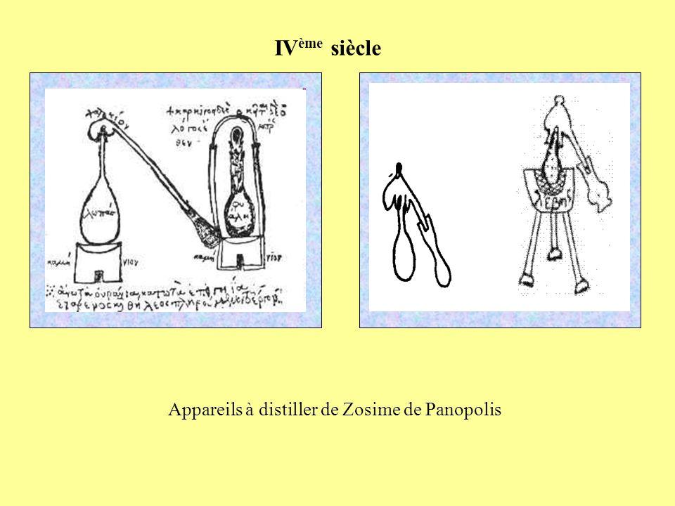 IV ème siècle Appareils à distiller de Zosime de Panopolis