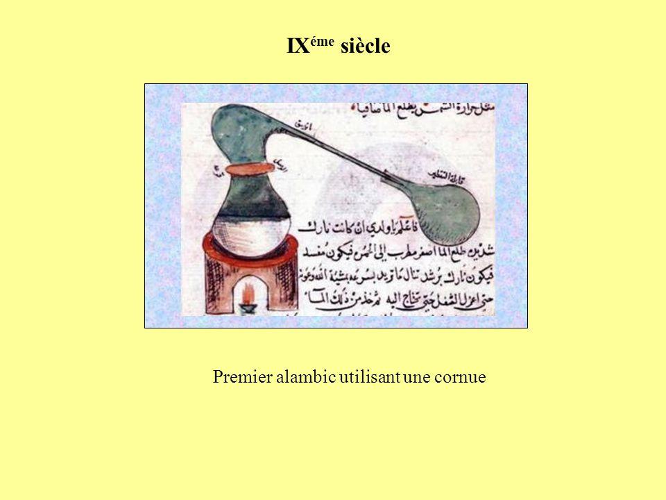 IX éme siècle Premier alambic utilisant une cornue