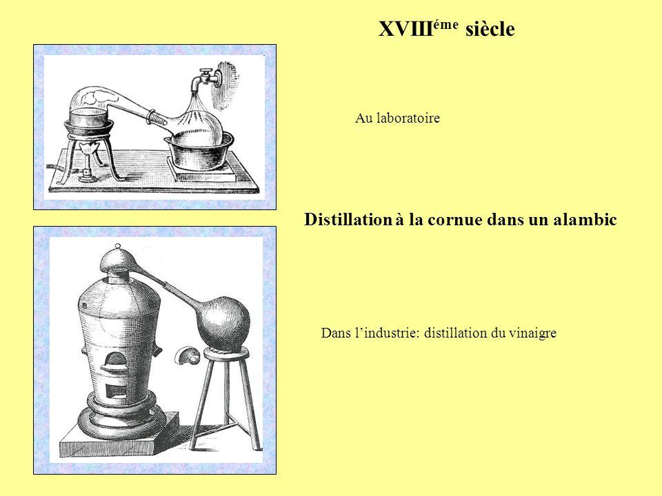 XVIII éme siècle Distillation à la cornue dans un alambic Au laboratoire Dans lindustrie: distillation du vinaigre