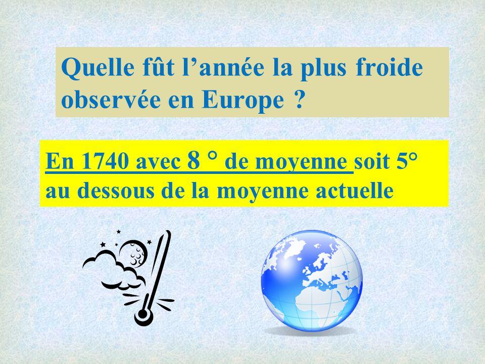 Quel sont les records de températures et pluviométrie en Sud-Vendée depuis 1947 .