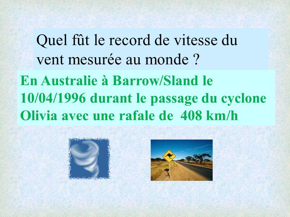 Quel fût le record de vitesse du vent mesurée au monde .