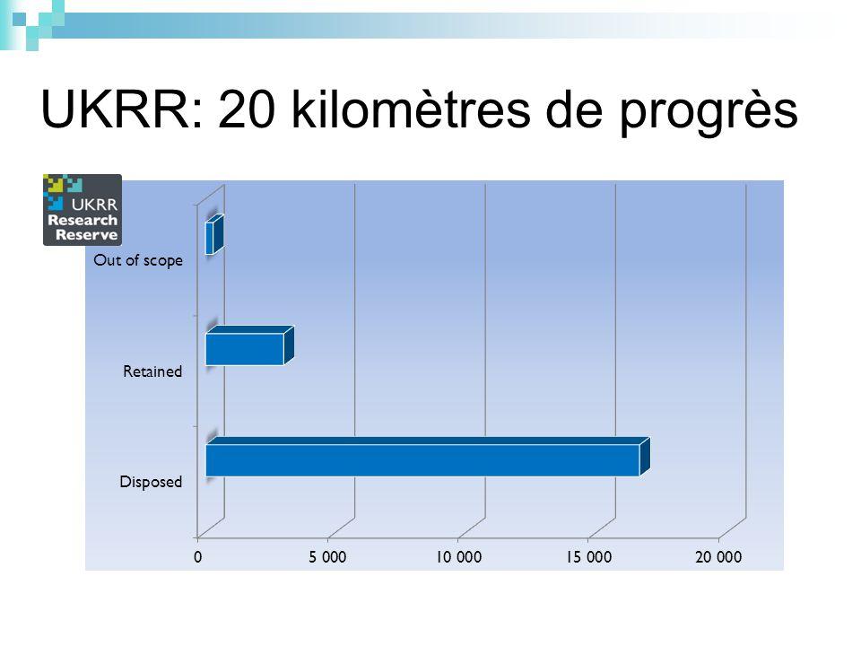 UKRR: 20 kilomètres de progrès