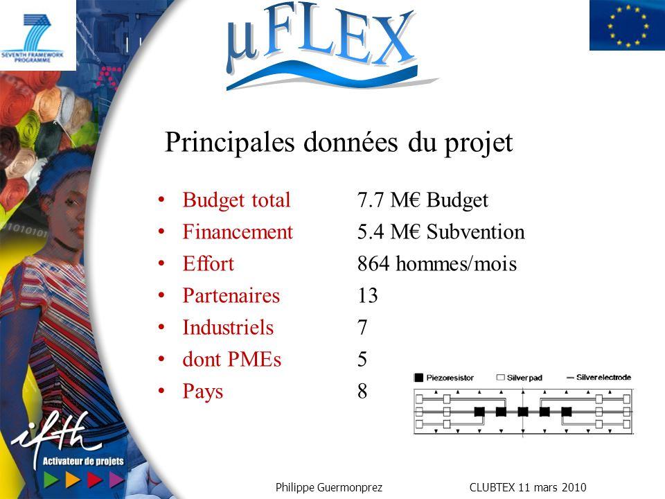 Philippe Guermonprez CLUBTEX 11 mars 2010 Budget total7.7 M Budget Financement5.4 M Subvention Effort864 hommes/mois Partenaires13 Industriels7 dont P