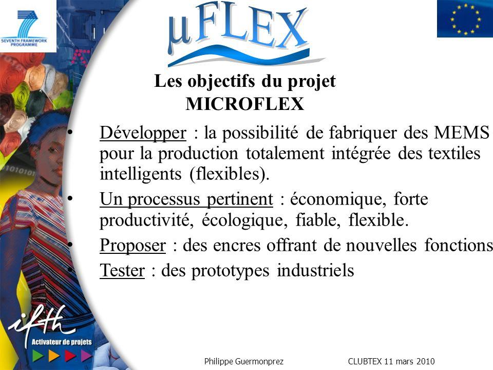 Philippe Guermonprez CLUBTEX 11 mars 2010 Les objectifs du projet MICROFLEX Développer : la possibilité de fabriquer des MEMS pour la production total