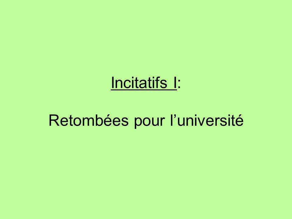 Incitatifs I: Retombées pour luniversité